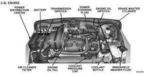 Jeep Wrangler 2005 TJ 24L Engine Diagram | Jeep