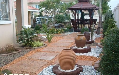 Landscaping Ideas For Backyards Without Grass Pdf Edell