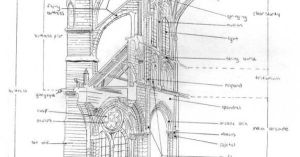#Romanesque and #Gothic Architecture  diagram showing #