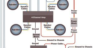 Amplifier wiring diagram