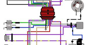 Johnson Ignition Switch Wiring Diagram | 55 HP ELECTRIC SHIFT with ALTERNATOR 1969 | Be real