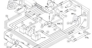 1997 club car 48v forward and reverse switch wiring diagram | Club: 48 Volt and 310 Horsepower