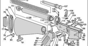 AR15 Exploded Parts Diagram | AR15 Parts List | steve's
