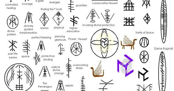 Ancient Irish Celtic Symbols Ogham Runes Of Ancient