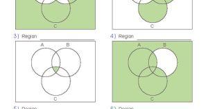 Venn Diagram Worksheets  Name the Shaded Regions Using