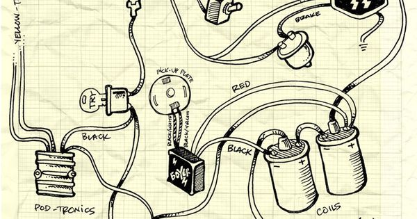 Triumph-british-wiring-diagram-boyer-dual-coil.jpg (673