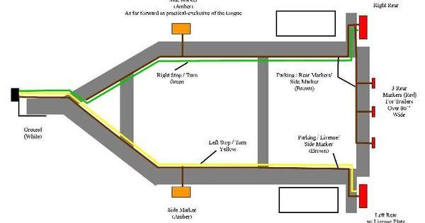 Standard 4 Pole Trailer Light Wiring Diagram