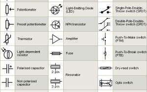 Schematic Symbols   UX and CX   Pinterest   Symbols, Om