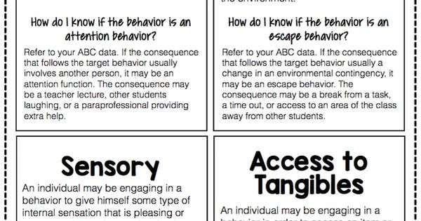 Types of Behavior Function {Why is that behavior occurring ...
