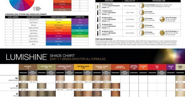 Joico Lumishine Shade Chart Color Charts Pinterest
