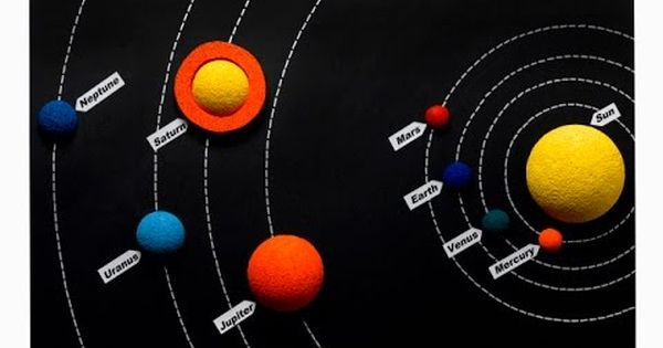 How to make Solar System 3D Model YouTube Syst232me