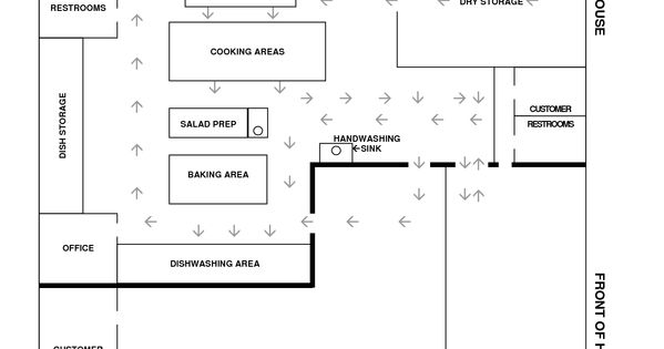 Free Restaurant Floor Plan