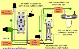 wiring diagram receptacle to switch to light fixture | For