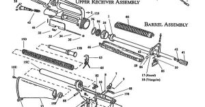 AR15 Upper Receiver Exploded View Diagram | survival