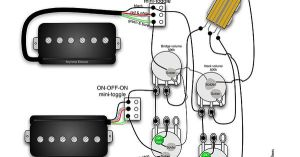 Seymour Duncan PRails wiring diagram  2 PRails, 2 Vol, 2 Tone, onoffon Mini Toggle for each