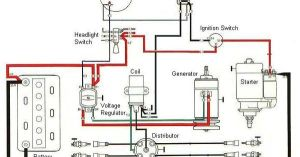 Tractor Ignition Switch Wiring Diagram | See how simple it