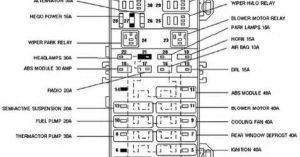 2004 Mercury Grand Prix Fuse Box Diagram  My Yahoo Image