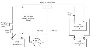 Dual battery wiring diagram | Camp Trailer | Pinterest