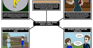 The Wednesday Wars  Themes, Symbols, and Motifs: Themes