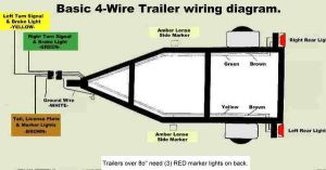 2010 toyota sienna trailer flat 4 wiring harness diagram  Google Search | Trailer | Pinterest