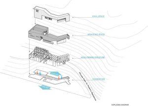 exploded axonometric diagram _ E House   architecture_diagrams  axonometric  isometric