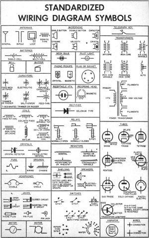 Standardized wiring diagram schematic symbols | Electrical