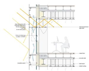 139 best images about Structure_Detail on Pinterest