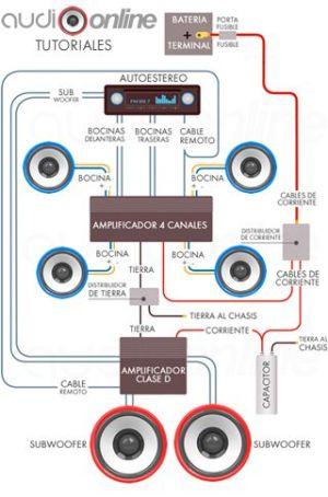 25 Best Ideas about Car Audio on Pinterest | Subwoofer