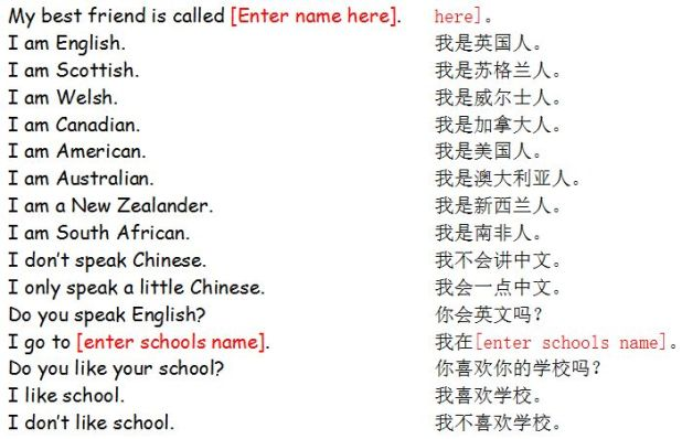 How to write english in chinese letters thedoctsite how to write english in chinese letters thedoctsite co expocarfo Images