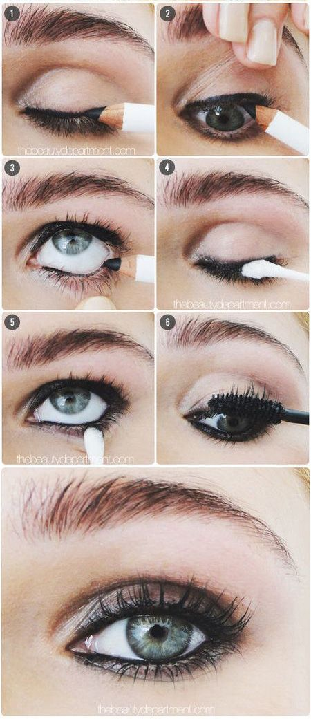 What Is The Water Line In Eye Makeup Makeupview