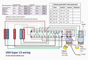 17 best images about Guitar Wiring Diagrams on Pinterest   We, Garage and Wire