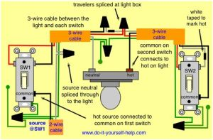 wiring recessed lights in series with threeway | Source at First Switch and Light Between | Shop