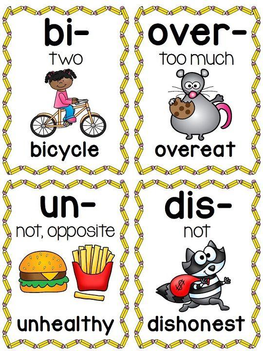 5.1 Affixes (Prefixes and suffixes) - General Linguistic - PEMI