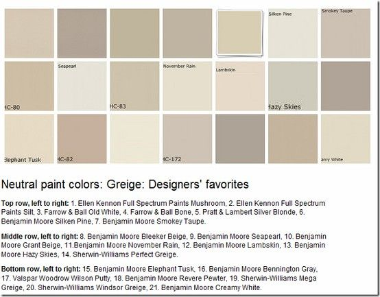 The Many Shades Of Greige! Neutral Paint Colors Chosen By