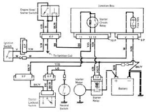 Kawasaki Vulcan Vn750 Electrical System And Wiring Diagram