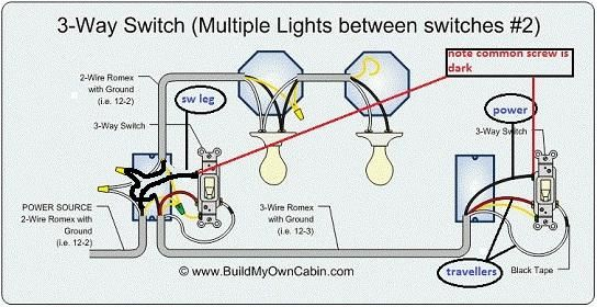 10 Best Images About Electricity- Three Way Switching On