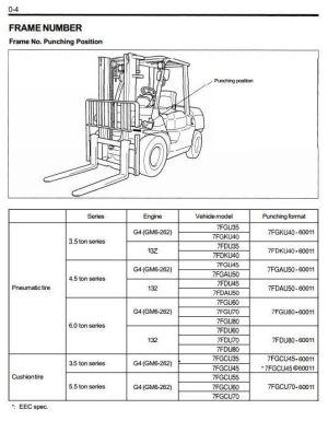 Toyota Diesel Forklift 7FDAU50, 7FDKU40, 7FDU35, 7FDU45