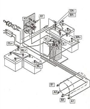Basic Ezgo electric golf cart wiring and manuals | Cart