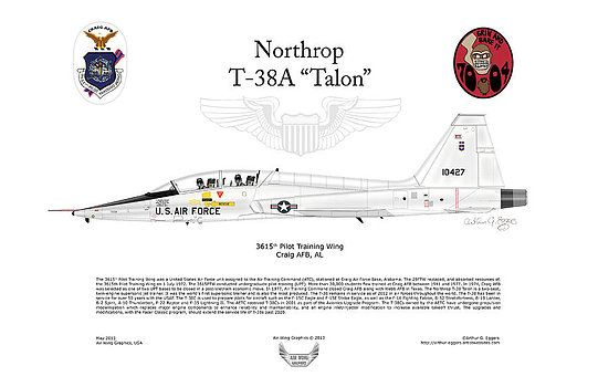 17 Best Images About Aircraft Schematic