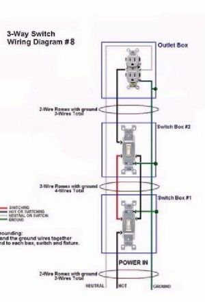 61 best House : 120v240v Wiring images on Pinterest