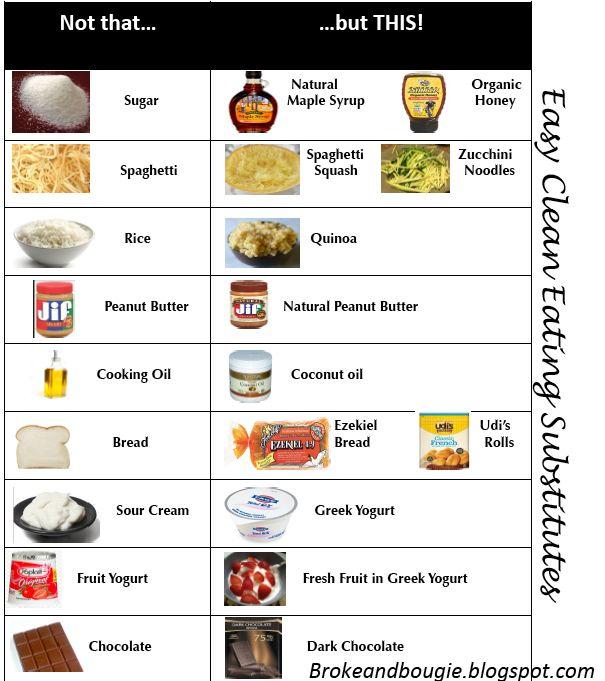 Broke and Bougie: Clean Eating MEAL PLAN PRINTABLE! +bonus clean eating printables!