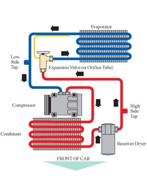 17 Best images about Air Conditioning Repair Tips on