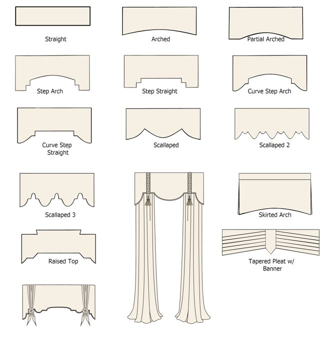 Great outlines – Im planning on making a simple plywood cornice for over the sli