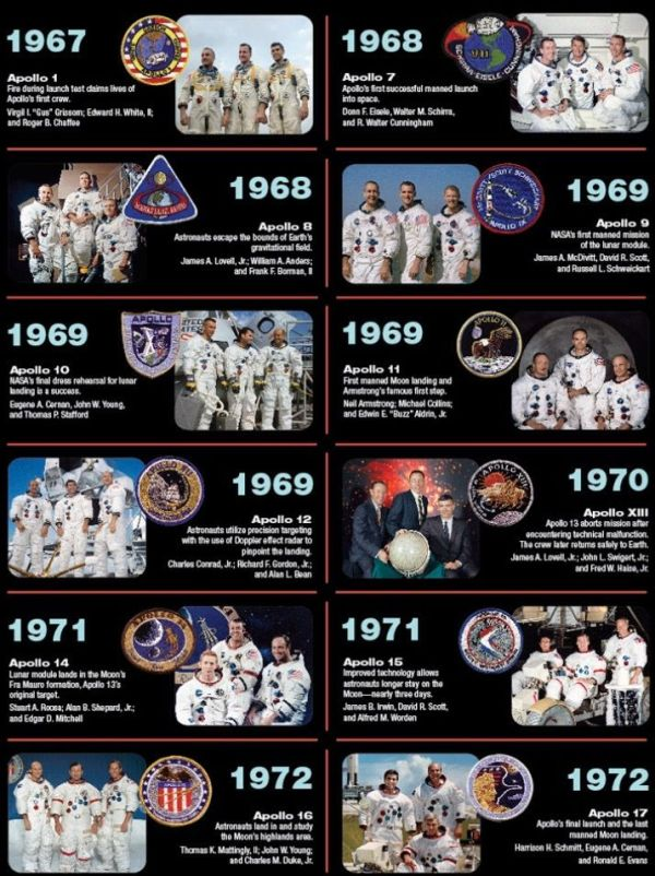 138 best images about Boldly Going to Inifity & Beyond on ...