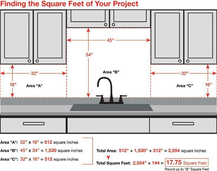 How many square feet of backsplash do you need kitchen
