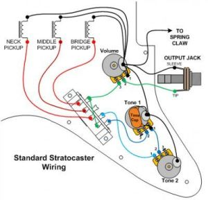 Images of Fender Stratocaster Pickup Wiring Diagram Wire Diagram | stratomaniac | Pinterest