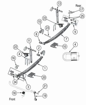 17 Best images about Jeep Suspension Parts on Pinterest | Canada, Trucks and Jeep wrangler yj