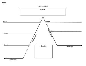 plot diagram   Book club for kids   Pinterest   Kid, Plot