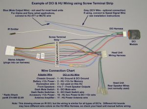 Pioneer Car Stereo Wiring Harness Diagram | Mechanic's