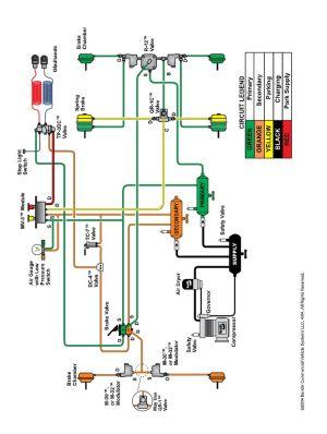 Bendix Brake Diagram | Automotive Infographics | Pinterest